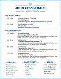Best Looking Resume Template by Cubes More Website Career And Resume Ideas Ideas