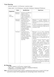 Council Of Architecture Professional Practice Pdf Aicte Norms For Faculty Of Management 2017 2018 Studychacha