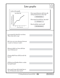 3rd grade math worksheets line graphs greatschools