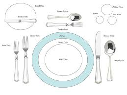 how do you set a table properly formal table setting bestsciaticatreatments com