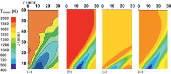 cfd modeling of flame structures in a gas turbine combustion