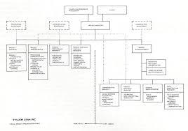Cost Plan Pm Fluor Utah Inc Engineering Procurement And Construction