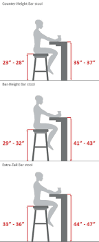what height bar stool for 36 counter bar stool buying guide or the builder s guide when building