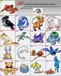 Pokemon Type Meme - pokemon type meme favourites by electric raichu on deviantart