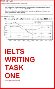 ielts past paper writing ielts academic writing task 1 how to write for writing task one ielts academic writing task 1