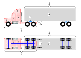 file conventional 18 wheeler truck diagram png wikimedia commons
