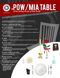 How To Set A Table Properly by The Pow Mia Table A Place Setting For One A Table For All Navy