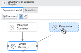 create a blueprint overview create a blueprint in the blueprint designer servicenow docs