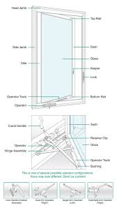rivco double hung and casement window diagrams