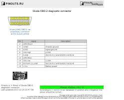 skoda octavia radio wiring diagram with example pictures diagrams