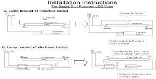 How To Install A Fluorescent Light Fixture Fascinating Convert Fluorescent Light Fixture To Led Convert