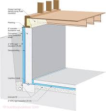Insulation R Value For Basement Walls by Etw Foundation 4