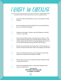 Top Secret Cover Sheet by Resources Thirst Project