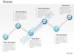 process business plan