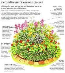 145 best pottage garden images on pinterest garden ideas garden