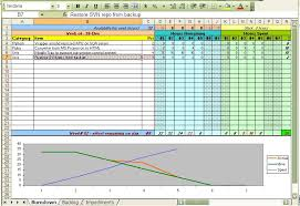 Agile Project Management Excel Template Vsbabu Org Scrum For Self