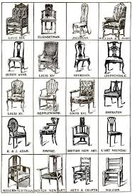 Scroll Arm Chair Design Ideas Best 25 Antique Chairs Ideas On Pinterest French Chairs