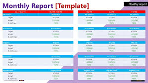 seo monthly report template seo analysis for insurance website scblife study
