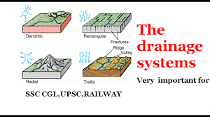 drainage system geography for ssc youtube