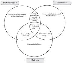 Inbound Marketing Software Success Stories   Customer Case Studies