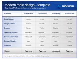 3 free pricing table template psd