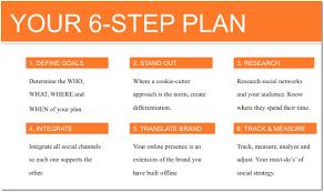 Plan Social Media 8 Best Images Of Social Media Marketing Plan Sample Social Media