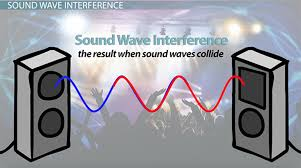 how sound waves interact definitions u0026 examples video u0026 lesson
