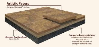 Installing Patio Pavers On Sand How To Install Our Sand Set Interlocking Pavers Artistic Pavers