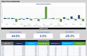 Download Spreadsheet Free Excel Dashboard Templates Download 4 Free Excel Dashboard