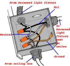 junction box wire splits remodelling pinterest junction