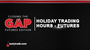 trading hours during thanksgiving week closing the gap futures