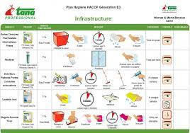mesure d hygi鈩e en cuisine plan de travail castorama sur mesure with dcoupe plan de