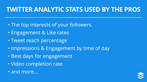What Does Hashtag Mean Twitter Analytics Access Your Data Quickly Create Reports And More