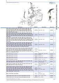 ford transmission u0026 p t o page 213 sparex parts lists