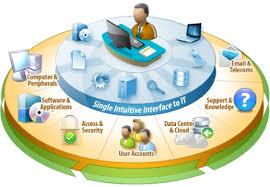 what is service desk help desk asmedianet