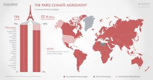 Tonga Map Paris 2015 Tracking Country Climate Pledges Carbon Brief