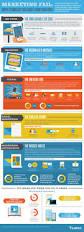 24 best branding sheet examples etc images on pinterest