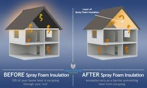 shingle warranty after spray foam attic insulation roofer roof