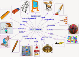 introduction to english classroom objects