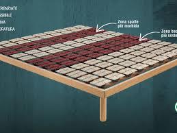 reti per materasso per materasso ultra flessibile mod dama