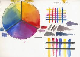3 primaries 2 hues 19 brands limited palette test désiré george