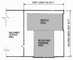 car service center floor plan photo car service center floor plan images photo what is a