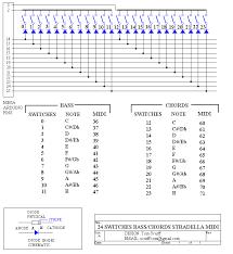 midi piano accordion stradella 2 keyboard encoder