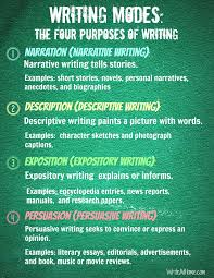 132 best critical writing images on pinterest academic writing