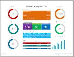 Free Kpi Dashboard Excel Template Business Development Kpi Dashboard Spreadsheetshoppe