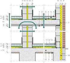 isolation phonique entre 2 chambres isolation phonique entre deux appartements newsindo co
