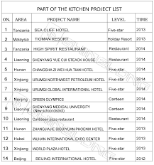 hotel kitchen equipment list on kitchen and all hotel equipment