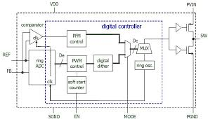 uc berkeley power electronics group