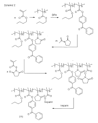 biologically active block copolymers and coated articles thereof