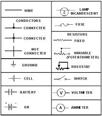 circuit schematic diagram symbols circuit and schematics diagram